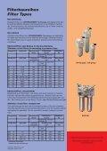 INTERNORMEN Edelstahlfilter Stainless Steel Filters - Fluidtech - Seite 2