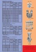 INTERNORMEN Edelstahlfilter Stainless Steel Filters - Fluidtech - Seite 3