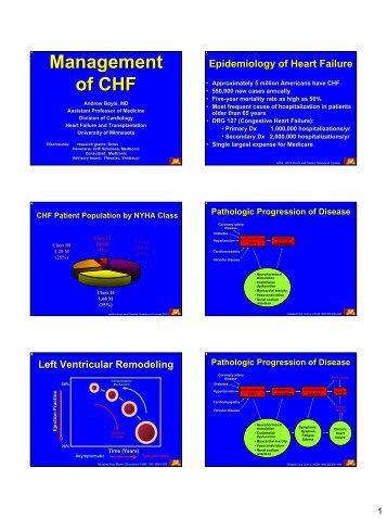 Management of CHF - Continuing Medical Education - University of ...