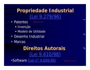 Aula Patentes2b - IFBA