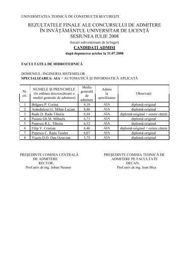 Lista candidatilor admisi pe locurile subventionate de la buget