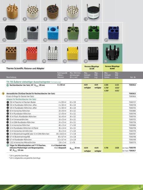 Erfahren Sie mehr -> PDF-Katalog - schnakenberg-bremen