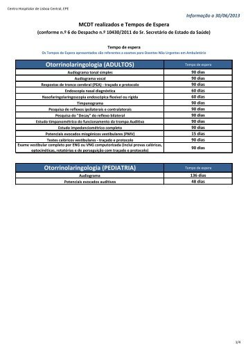 Otorrinolaringologia - Centro Hospitalar de Lisboa Central
