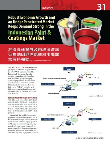 Indonesian Paint & Coatings Market - Growth Consulting - Frost ...