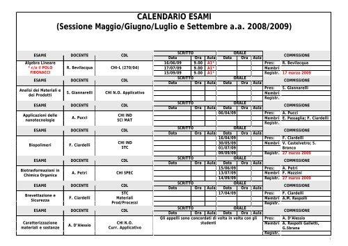 Unipi Calendario Accademico.Calendario Esami Ing Unipi Calendario 2020