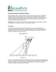 Exploratory Enzyme Inhibition Analysis - SigmaPlot