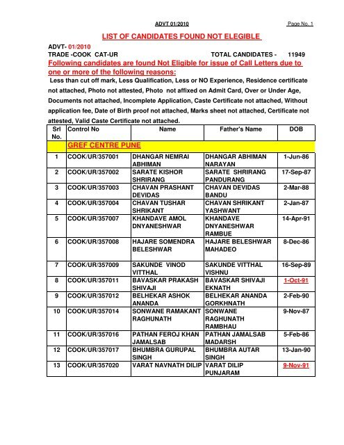 GREF CENTRE PUNE LIST OF CANDIDATES FOUND NOT