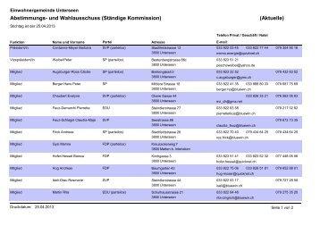 Abstimmungs- und Wahlausschuss (Ständige ... - Unterseen