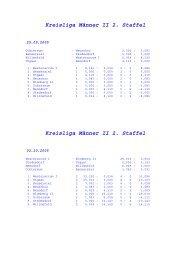 Kreisliga Männer II 2. Staffel - KBV