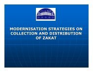 Modernisation of Zakat Management