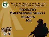 Industry Partnership Survey Results 2011 - SDDC