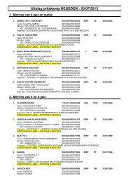 Uitslag prijskamp HEUSDEN : 20/07/2013 - BWP