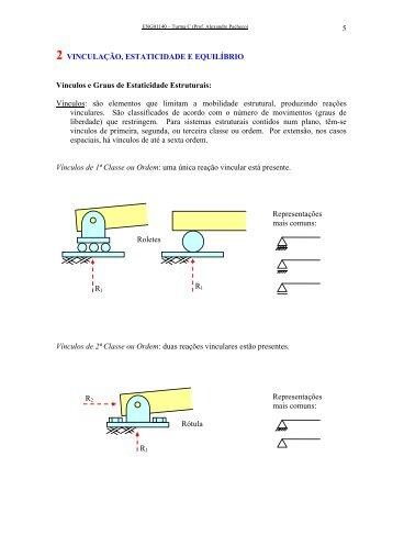 Vinculação, Estaticidade e Equilíbrio - Chasqueweb.ufrgs.br
