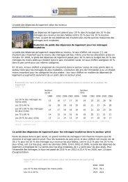 Imprimer : Le poids des dépenses de logement ... - Habiter-mpm.info