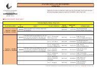 Etat récapitulatif des marchés 2012 - Centre hospitalier Esquirol