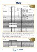 1928 - 2008 80 år - NSCORN - Page 4
