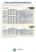 1928 - 2008 80 år - NSCORN - Page 5