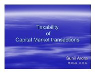 Taxability of Share Market Transactions
