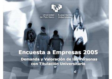 Encuesta a Empresas 2005 Encuesta a Empresas 2005 - Lanbide
