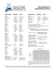 Measurement & Conversion Charts - Polycoat Products