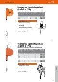 accesorii personalizate de la FEIN. - Page 4