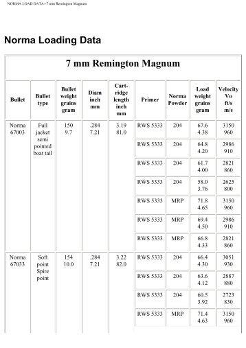 44 rh yumpu com TV Guide Listings Bra Sizes Guide