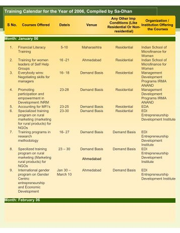 Training Calendar for the Year of 2006, Compiled by Sa-Dhan
