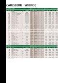 PRISLISTE DETAIL/CONVENIENCE - Carlsberg - Page 2
