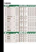 PRISLISTE DETAIL/CONVENIENCE - Carlsberg - Page 4