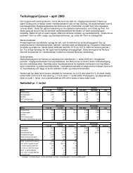 Tertialrapport januar – april 2009 - Nortura