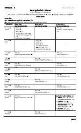 B  Com  Part-III Advanced Accountancy Paper I     - Shivaji