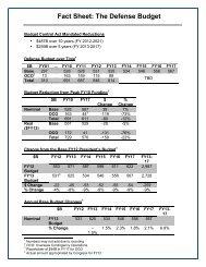 Fact Sheet The Defense Budget - AmVets