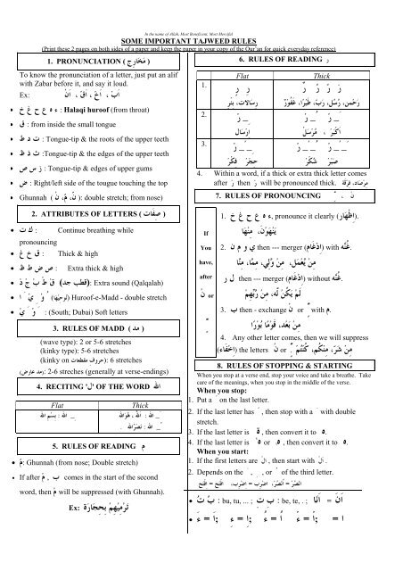 Basic Tajweed in English - Understand Quran