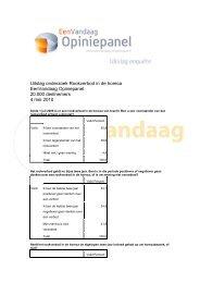 Uitslag onderzoek Rookverbod in de horeca EenVandaag ...
