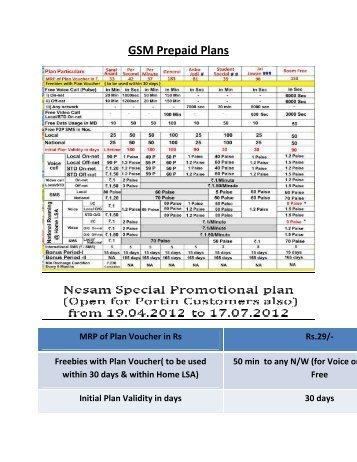 GSM Prepaid Plans - BSNL