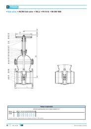 Gate valves VALTRA Gate valve 700 JJ PN 10-25 DN ... - Fagerberg