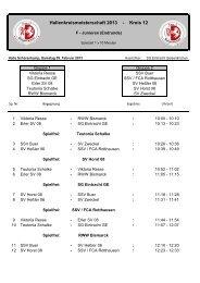 Spielplan Endrunde F-Junioren HKM 2013 - Kreis 12