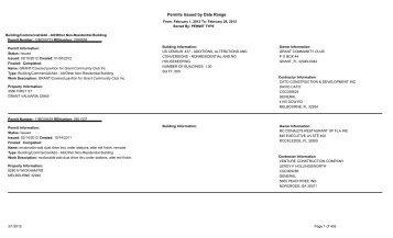 Permits Issue February 2012 - Brevard County