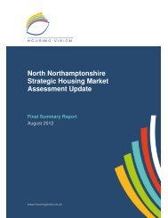 North Northamptonshire Strategic Housing Market Assessment Update