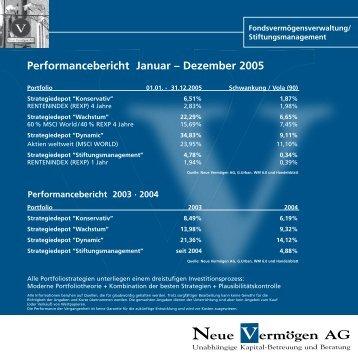 Performancebericht Januar – Dezember 2005 - pross consult