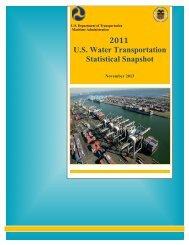 Macroeconomic Indicators - Maritime Administration - U.S. ...