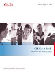 CSR Data Book - Takeda
