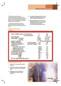 Ador Welding - Industrial Products - Page 3