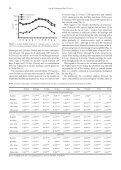 47 annual records of allergenic fungi spore: predi... - ResearchGate - Page 4