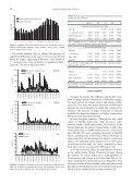 47 annual records of allergenic fungi spore: predi... - ResearchGate - Page 6