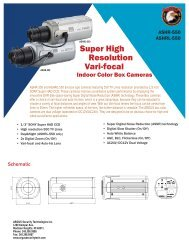 Super High Resolution Vari-focal