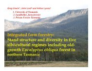 Integrated farm forestry - Old Forests, New Management