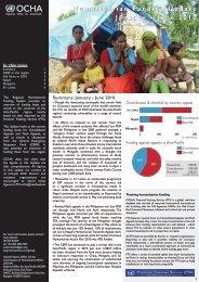Humanitarian Funding Update Januar y – June 2010 - OCHANet