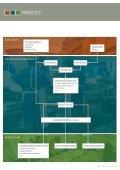 INDUSTRI KONSUM - WebKontrol V.5   Bakuri A/S - Page 6