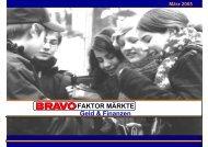 BRAVO Faktor Märkte Geld & Finanzen - Unterrichtshilfe ...